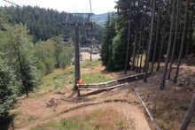 Bikepark Rock-it-nice 2019